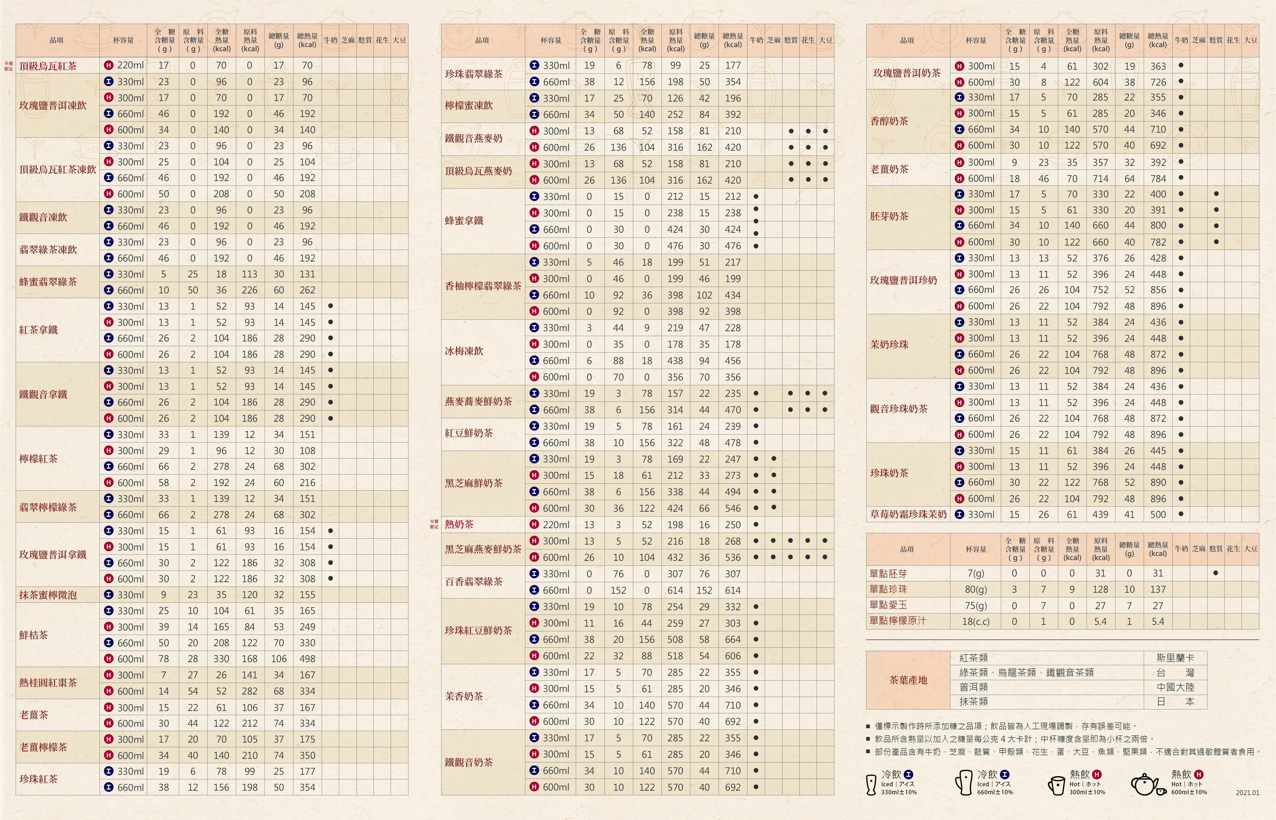 糖度熱量標示_202012-02